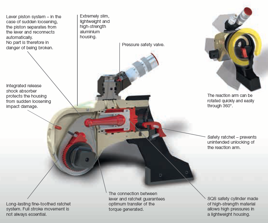 Hydraulic Torque Wrench MX-EC product benefits